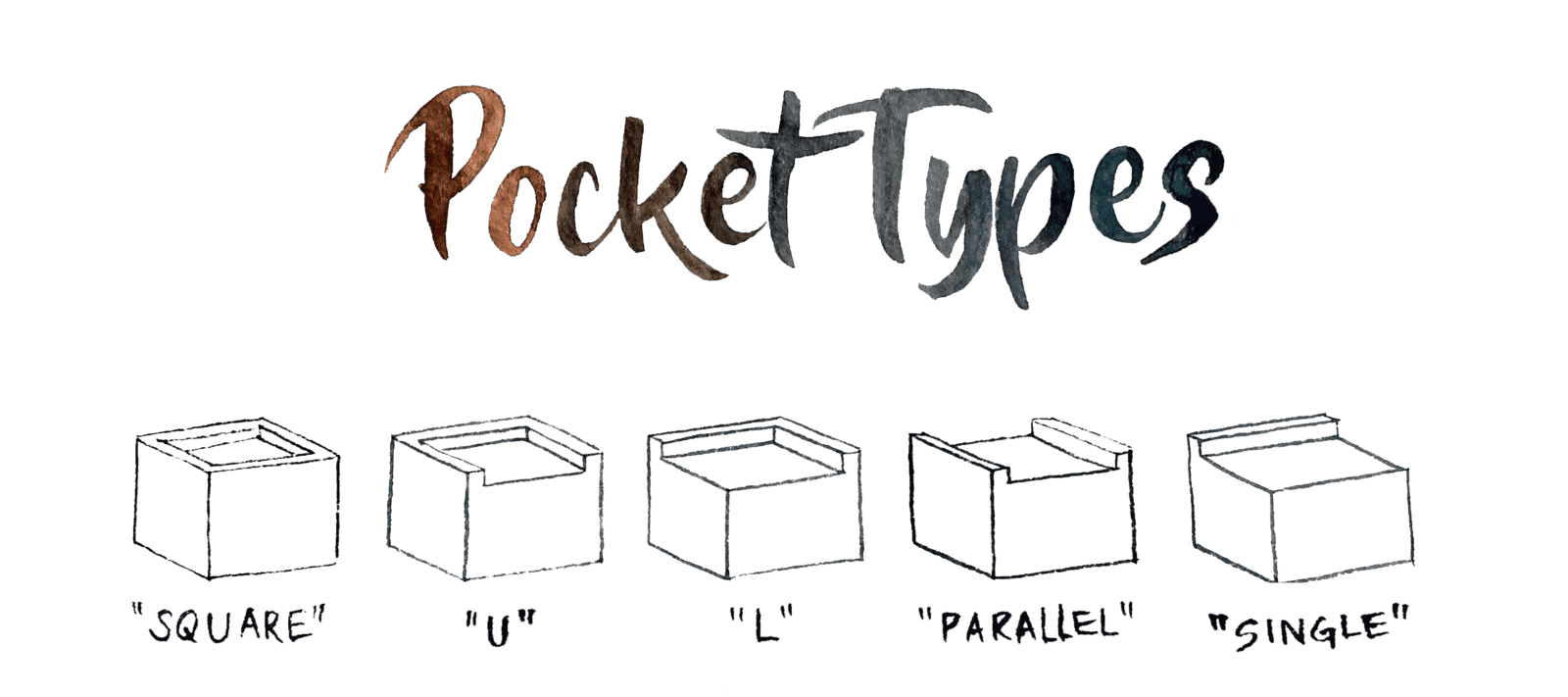Pocket Type